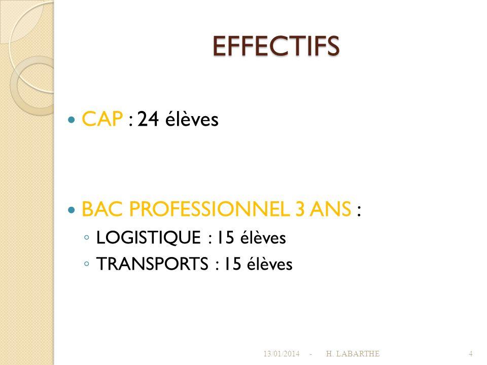 EFFECTIFS CAP : 24 élèves BAC PROFESSIONNEL 3 ANS :