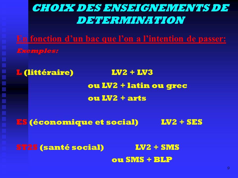 CHOIX DES ENSEIGNEMENTS DE DETERMINATION
