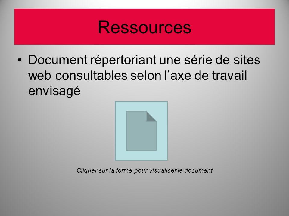Cliquer sur la forme pour visualiser le document