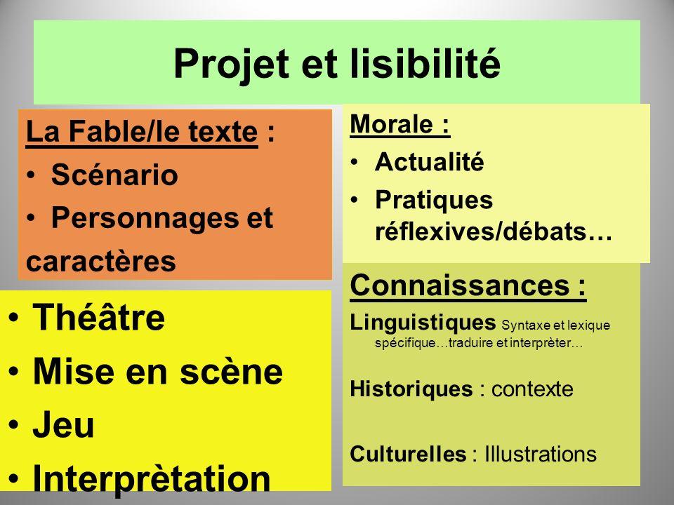 Projet et lisibilité Théâtre Mise en scène Jeu Interprètation