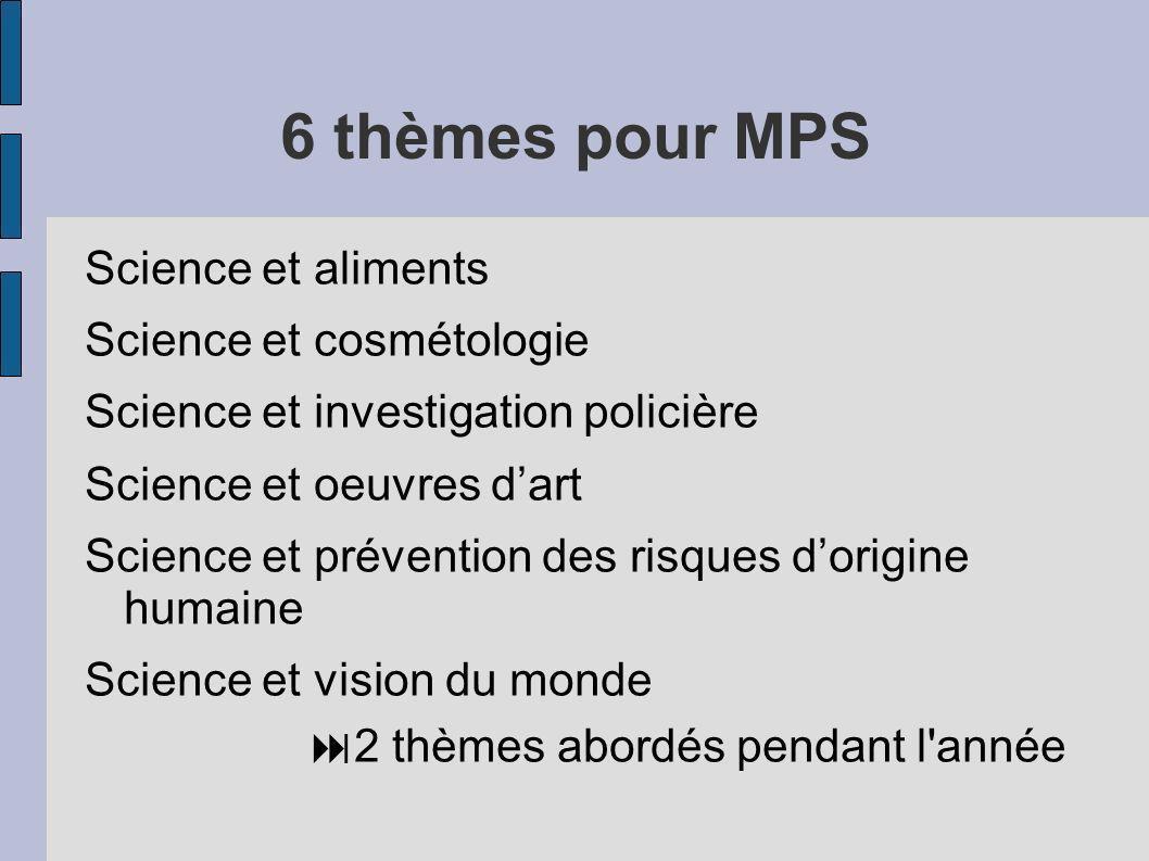 6 thèmes pour MPS Science et aliments Science et cosmétologie