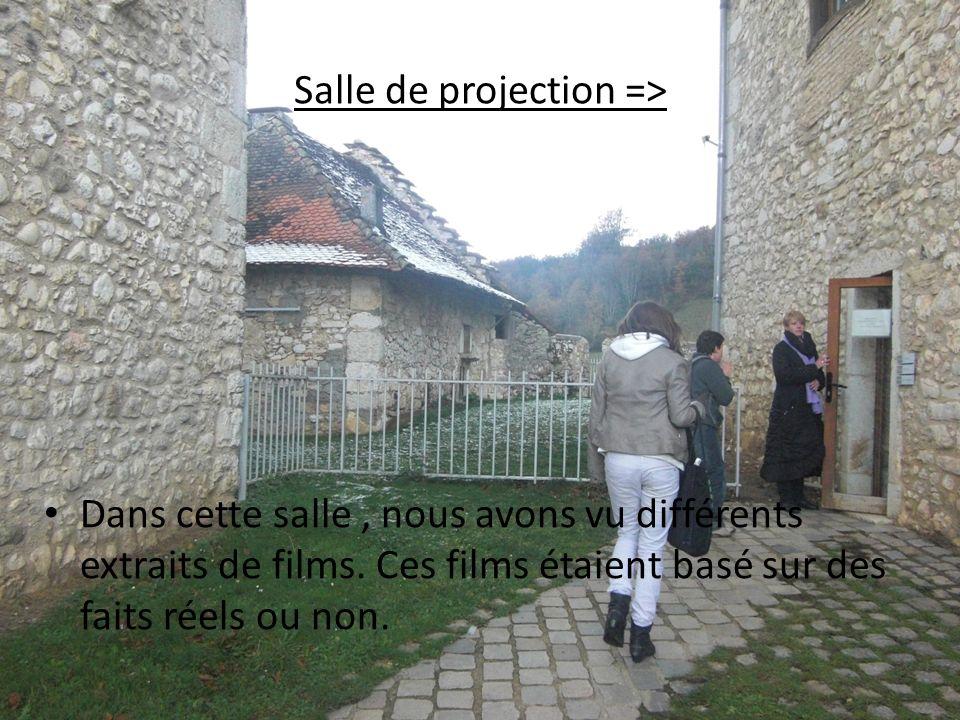 Salle de projection =>