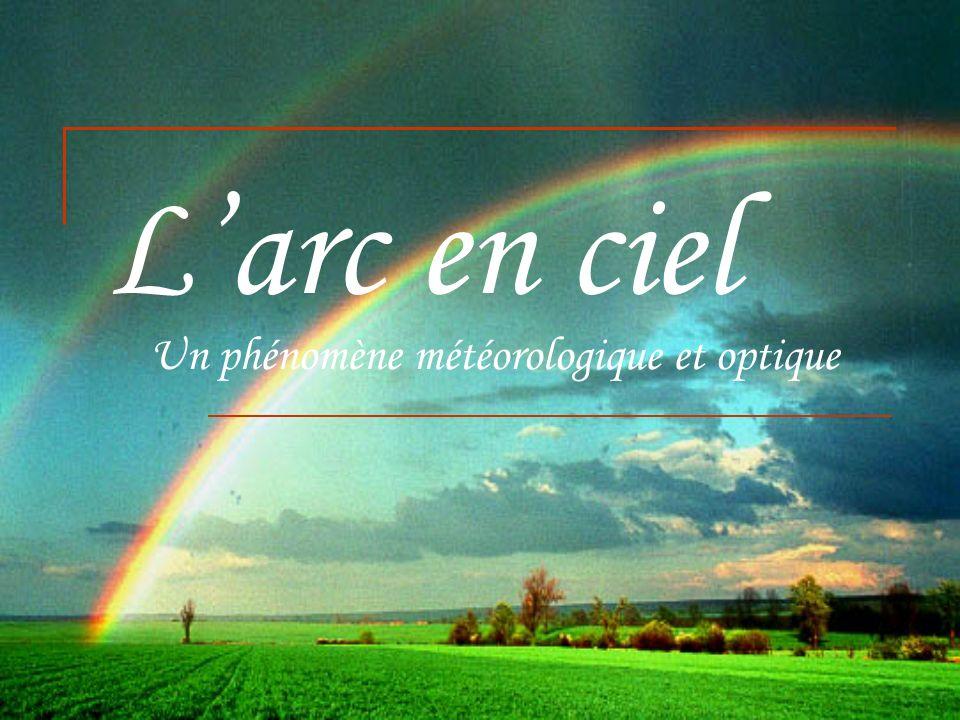 L'arc en ciel Un phénomène météorologique et optique