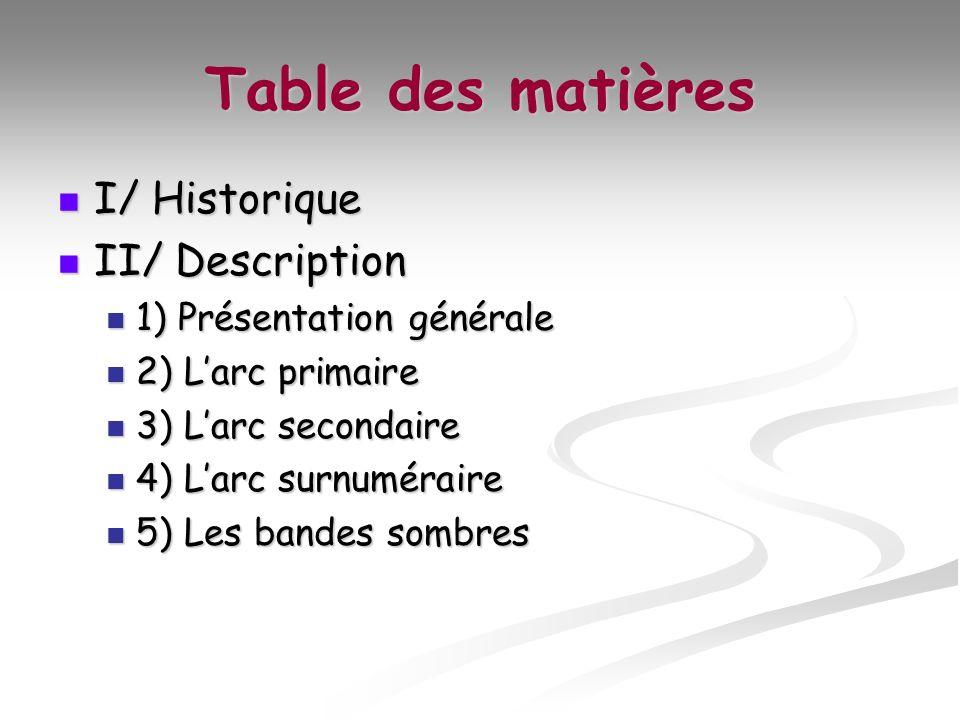 Table des matières I/ Historique II/ Description