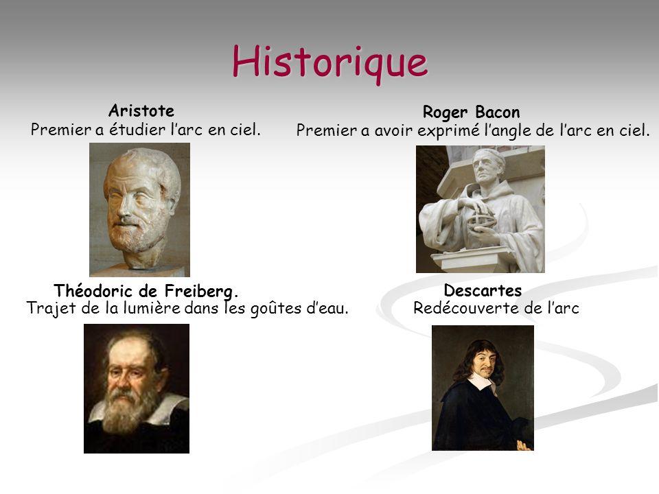 Historique Aristote Roger Bacon Premier a étudier l'arc en ciel.