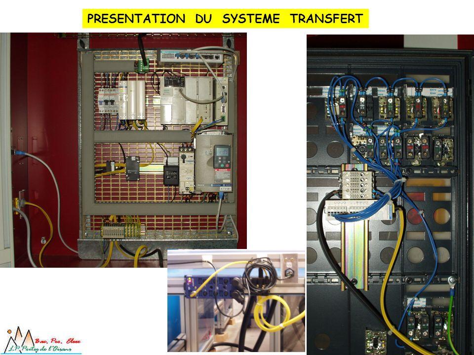 PRESENTATION DU SYSTEME TRANSFERT