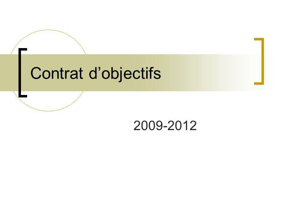 Contrat d'objectifs 2009-2012