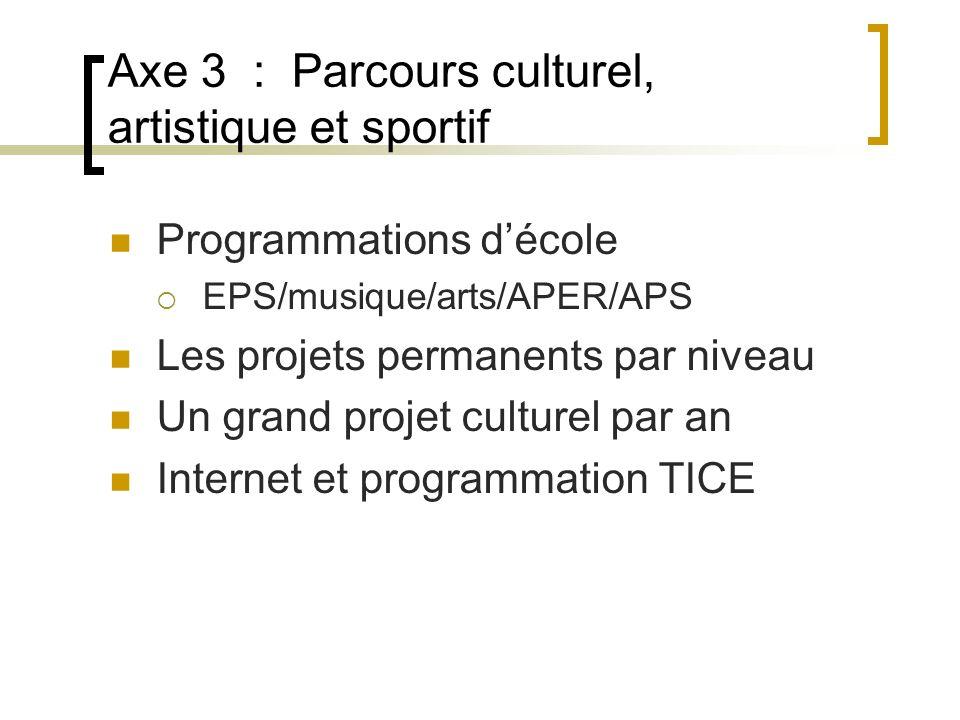 Axe 3 : Parcours culturel, artistique et sportif