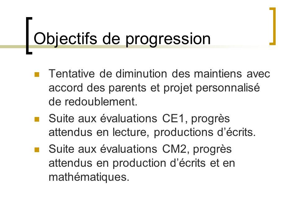 Objectifs de progression