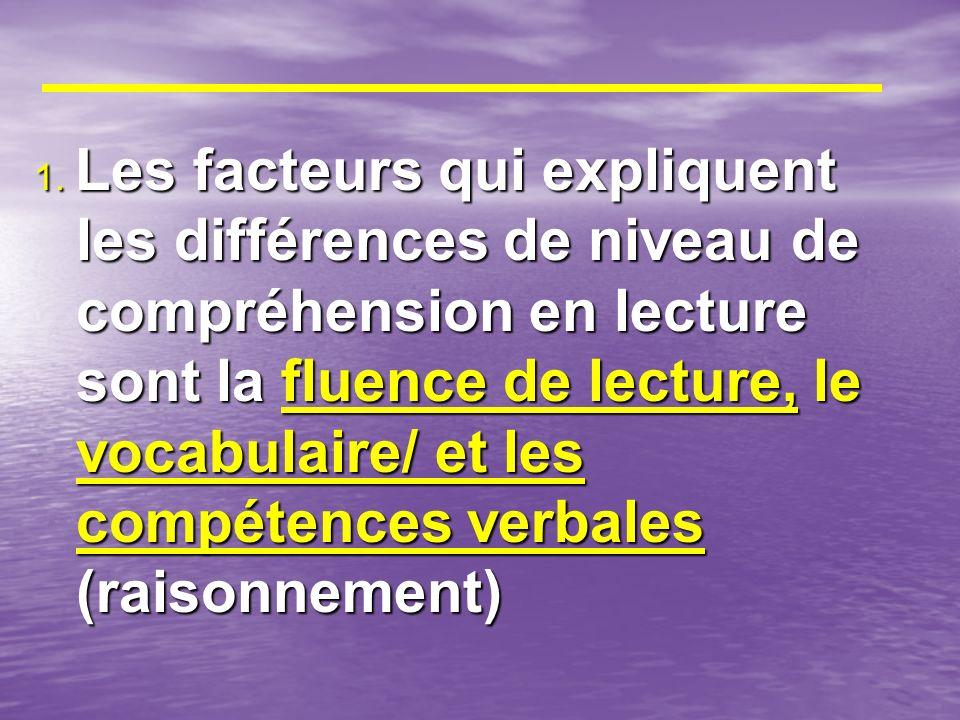 1. Les facteurs qui expliquent les différences de niveau de compréhension en lecture sont la fluence de lecture, le vocabulaire/ et les compétences verbales (raisonnement)
