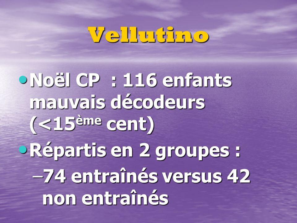 Vellutino Noël CP : 116 enfants mauvais décodeurs (<15ème cent)