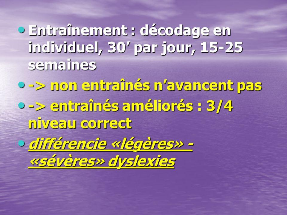 Entraînement : décodage en individuel, 30' par jour, 15-25 semaines