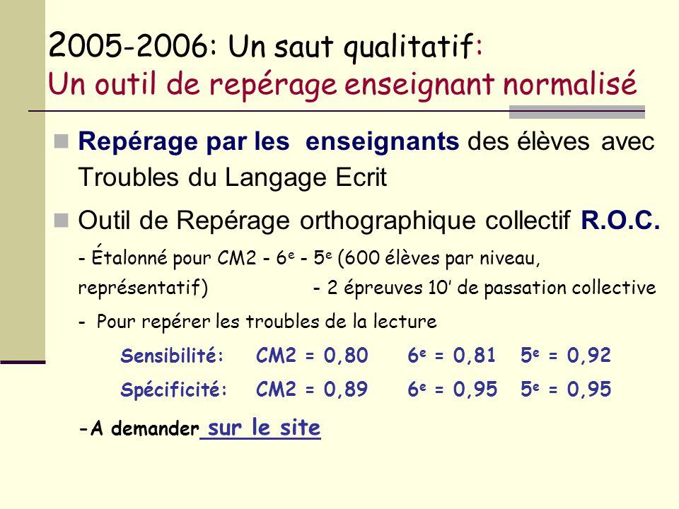 2005-2006: Un saut qualitatif: Un outil de repérage enseignant normalisé