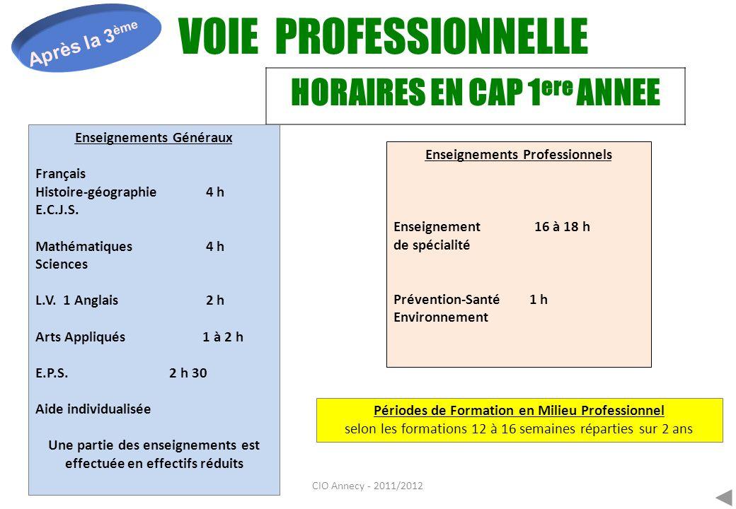 VOIE PROFESSIONNELLE HORAIRES EN CAP 1ere ANNEE Après la 3ème