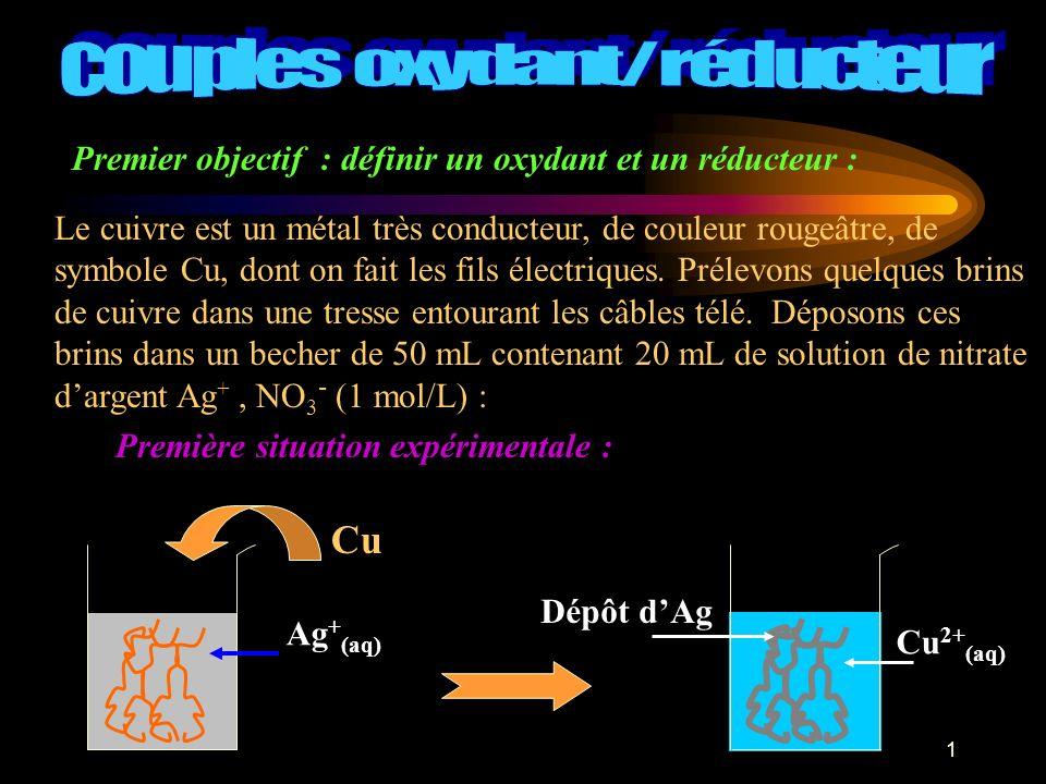 couples oxydant / réducteur