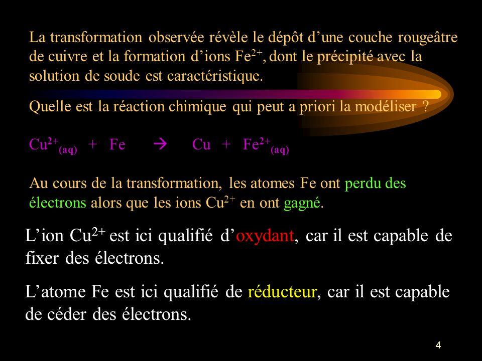L'ion Cu2+ est ici qualifié d'oxydant, car il est capable de