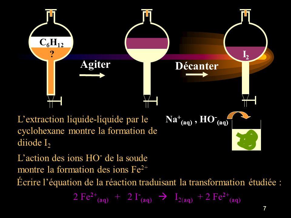 Agiter Décanter C6H12 Na+(aq) , HO-(aq) I2