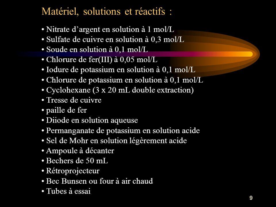Matériel, solutions et réactifs :