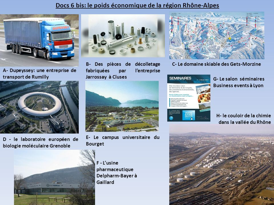 Docs 6 bis: le poids économique de la région Rhône-Alpes