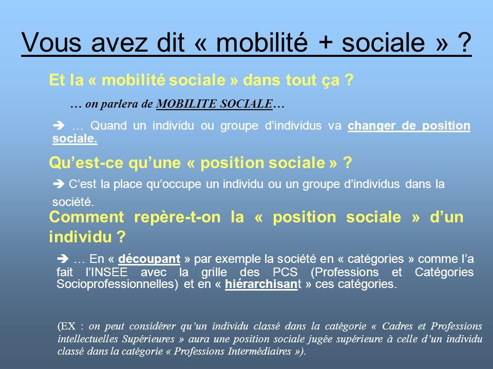 Vous avez dit « mobilité + sociale »