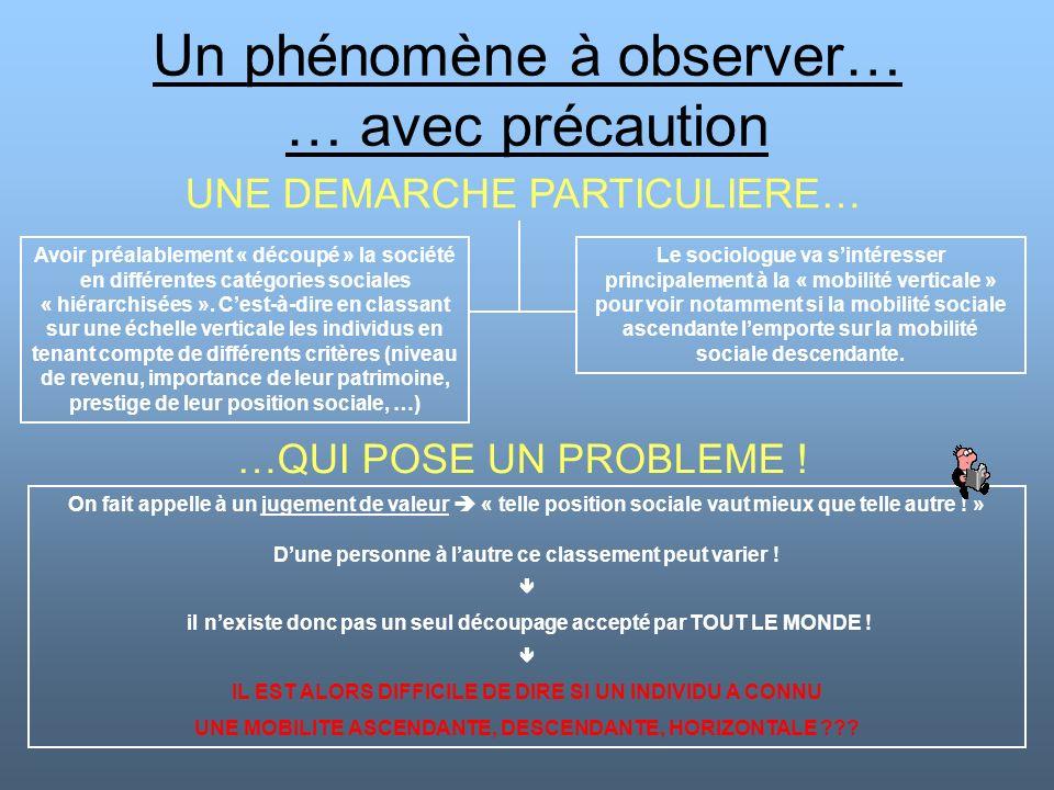 Un phénomène à observer… … avec précaution