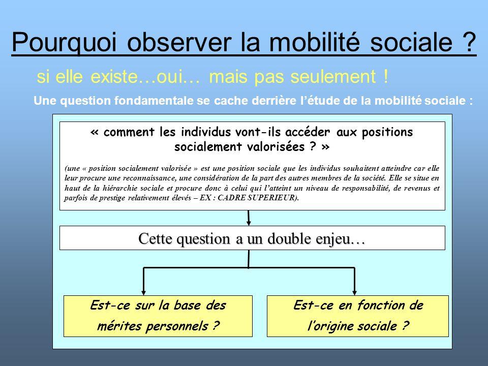 Pourquoi observer la mobilité sociale