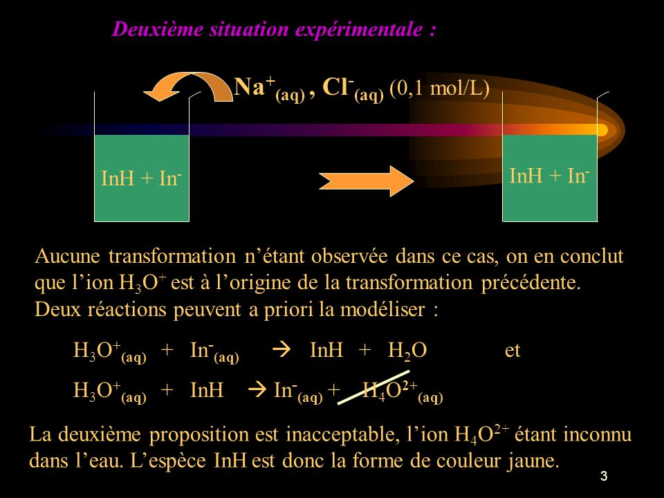 Na+(aq) , Cl-(aq) (0,1 mol/L)