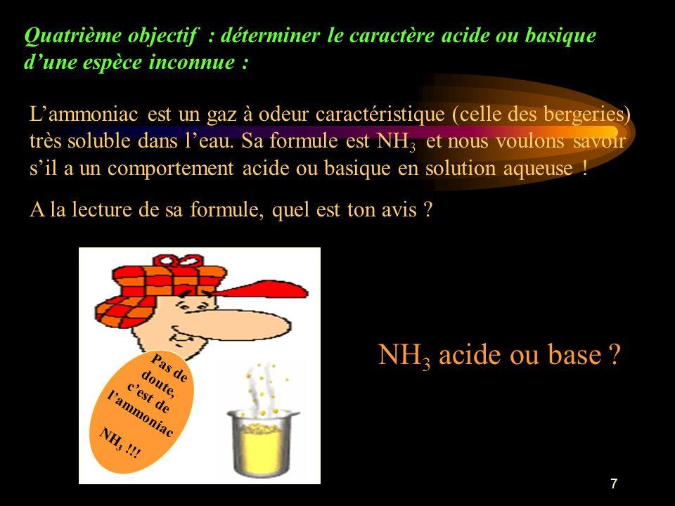 Quatrième objectif : déterminer le caractère acide ou basique