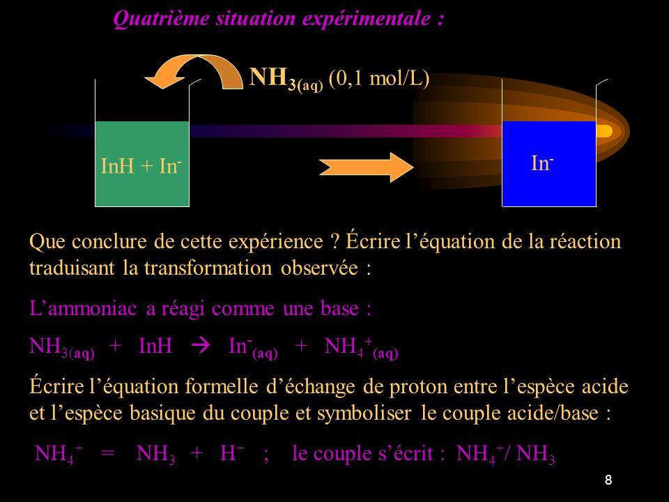 NH3(aq) (0,1 mol/L) Quatrième situation expérimentale : In- InH + In-