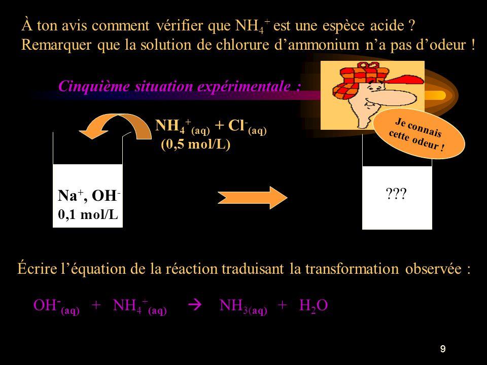 À ton avis comment vérifier que NH4+ est une espèce acide