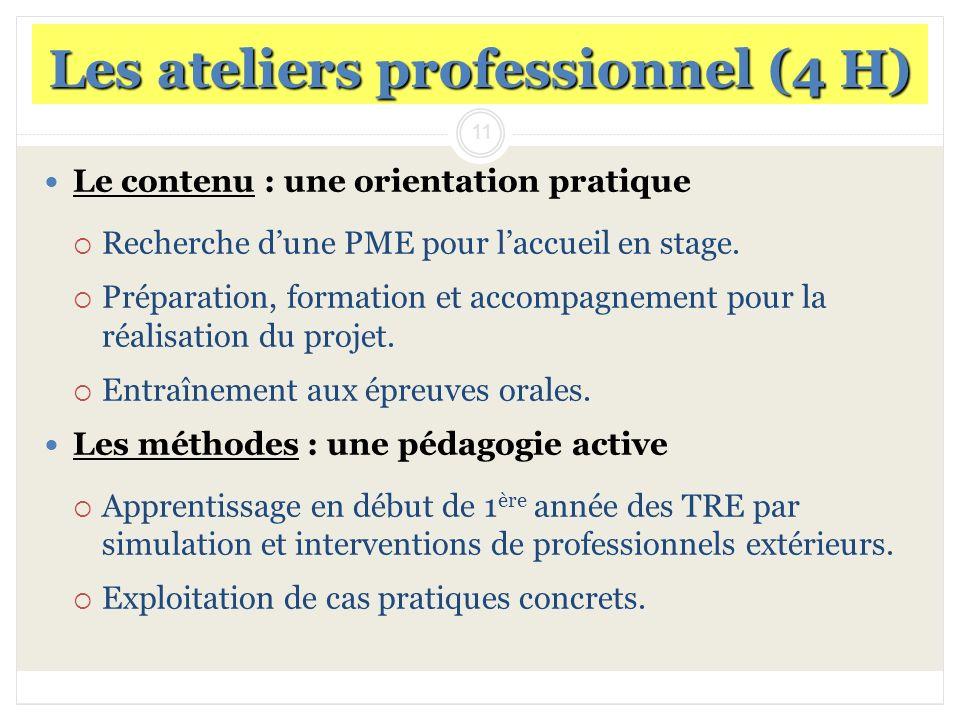 Les ateliers professionnel (4 H)