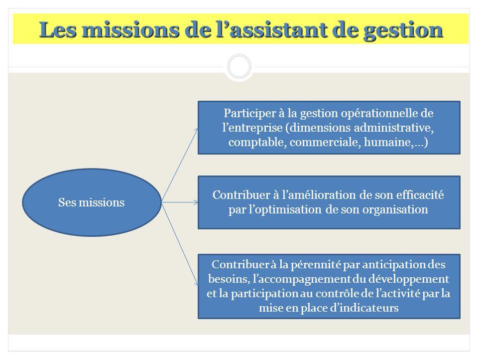 Les missions de l'assistant de gestion