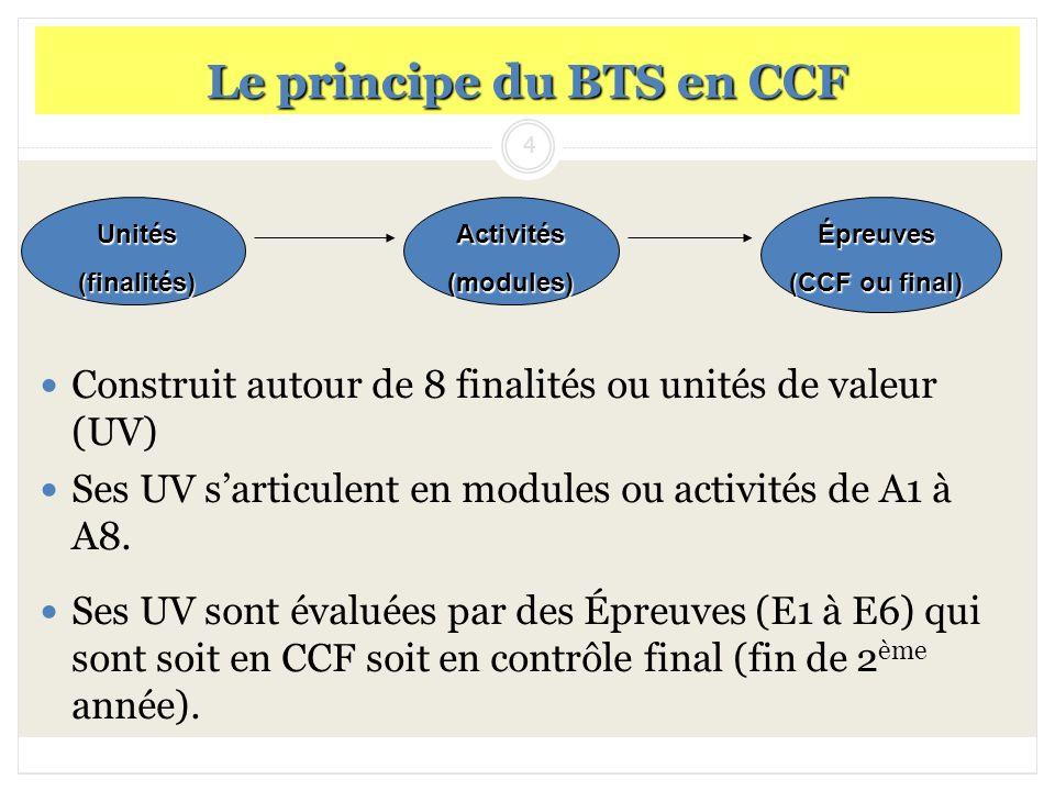 Le principe du BTS en CCF