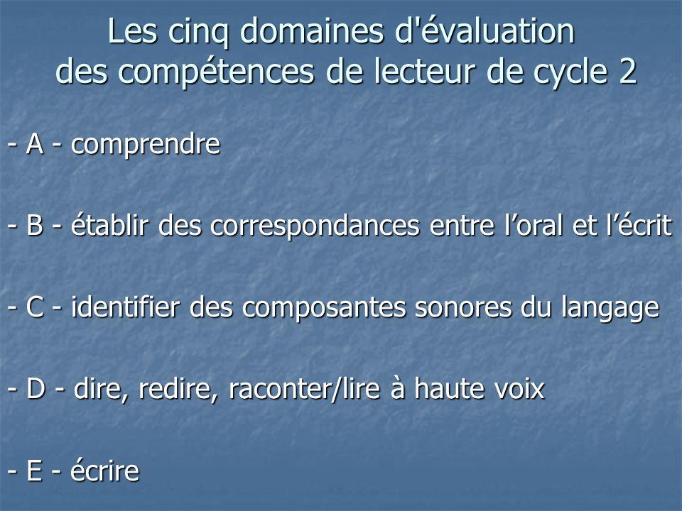 Les cinq domaines d évaluation des compétences de lecteur de cycle 2