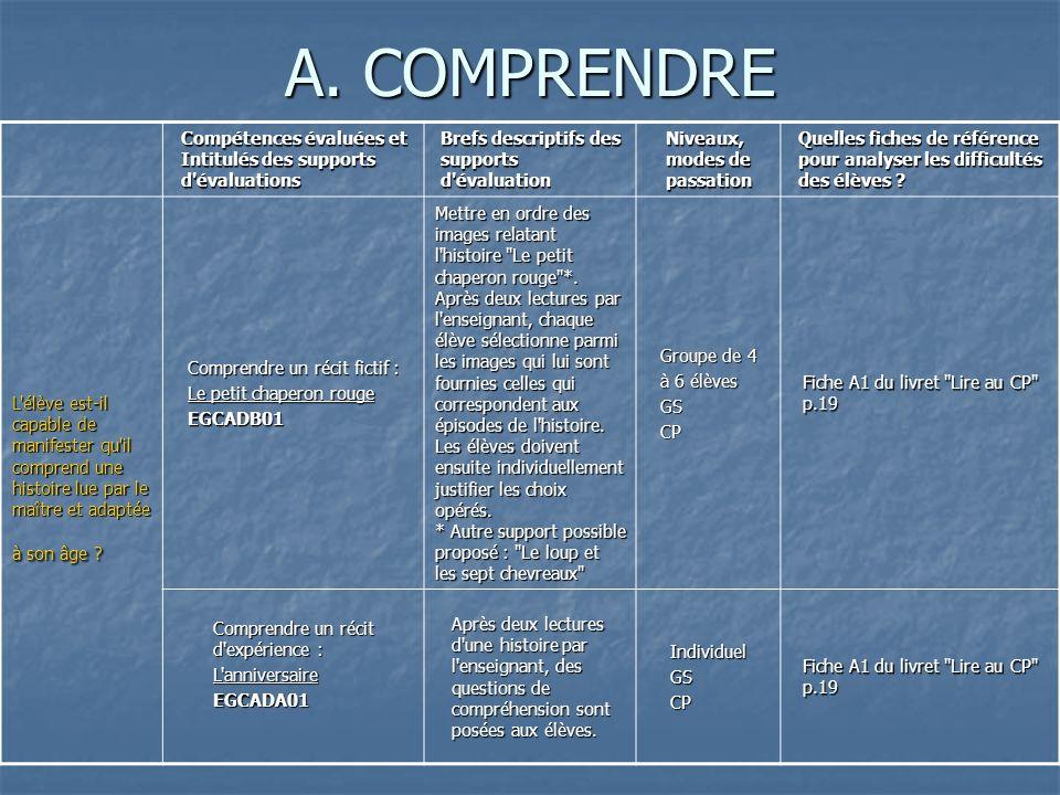 A. COMPRENDRE Compétences évaluées et Intitulés des supports d évaluations. Brefs descriptifs des supports d évaluation.