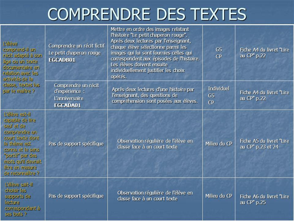 COMPRENDRE DES TEXTES