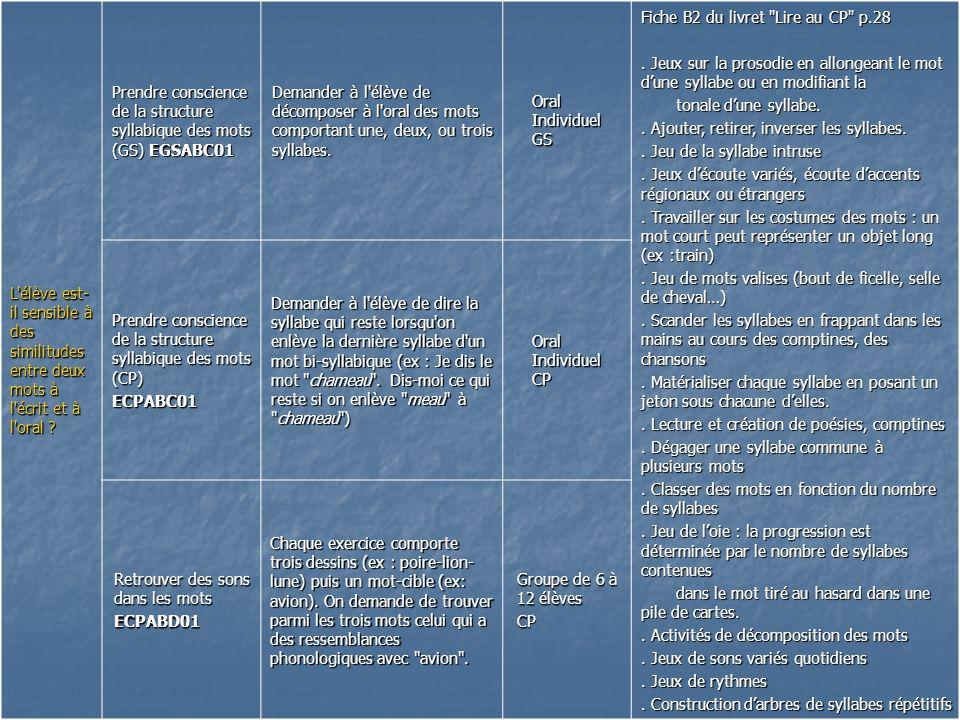 L élève est-il sensible à des similitudes entre deux mots à l écrit et à l oral