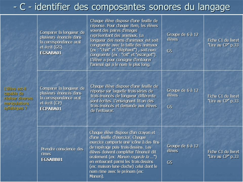 - C - identifier des composantes sonores du langage