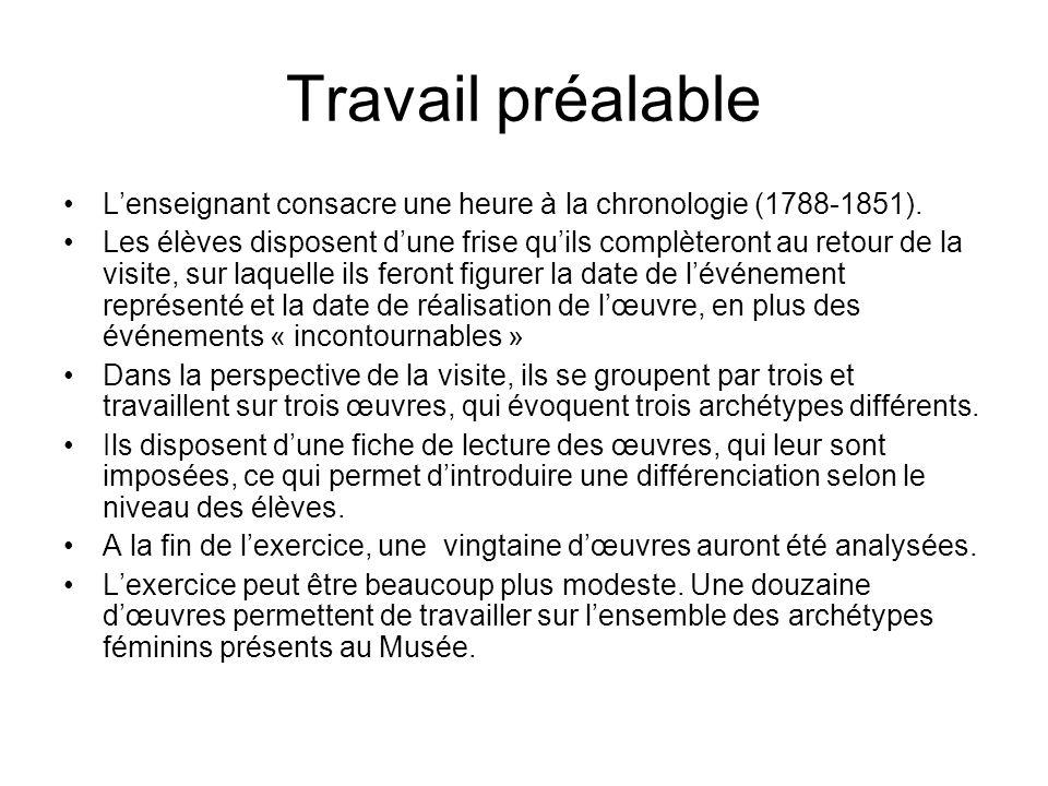 Travail préalable L'enseignant consacre une heure à la chronologie (1788-1851).