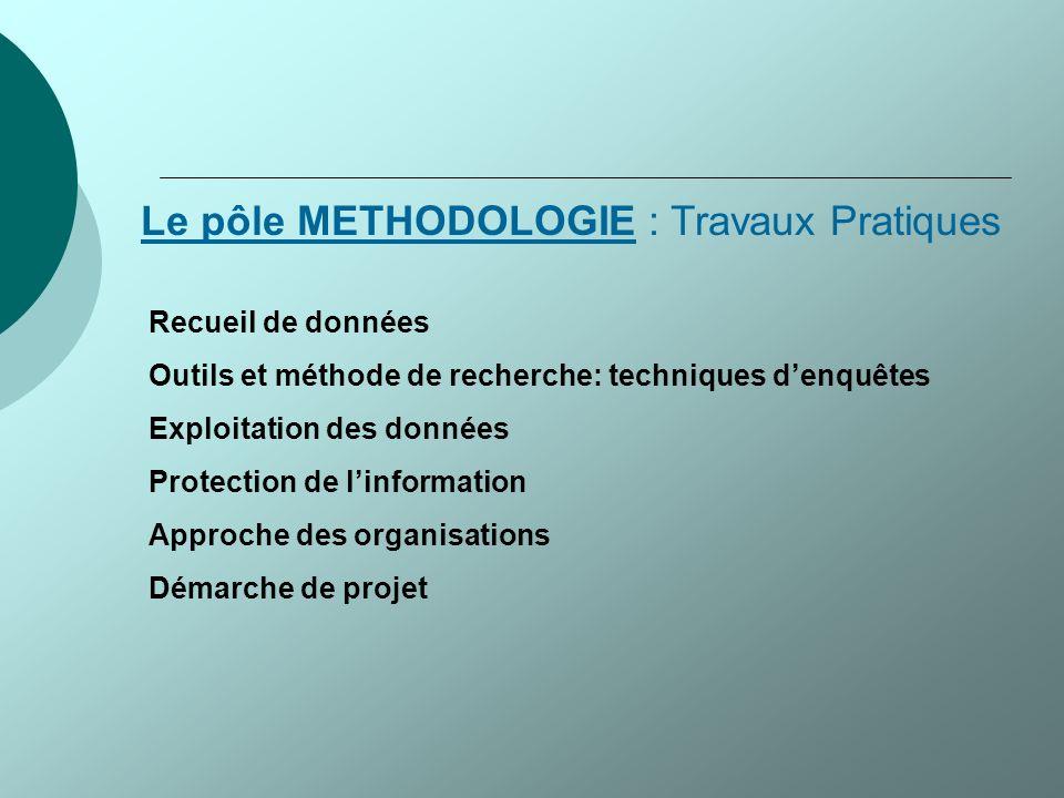 Le pôle METHODOLOGIE : Travaux Pratiques