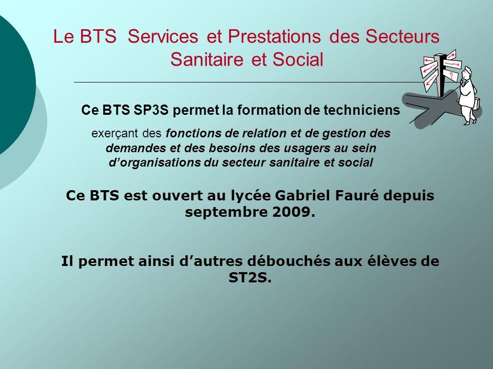 Le BTS Services et Prestations des Secteurs Sanitaire et Social