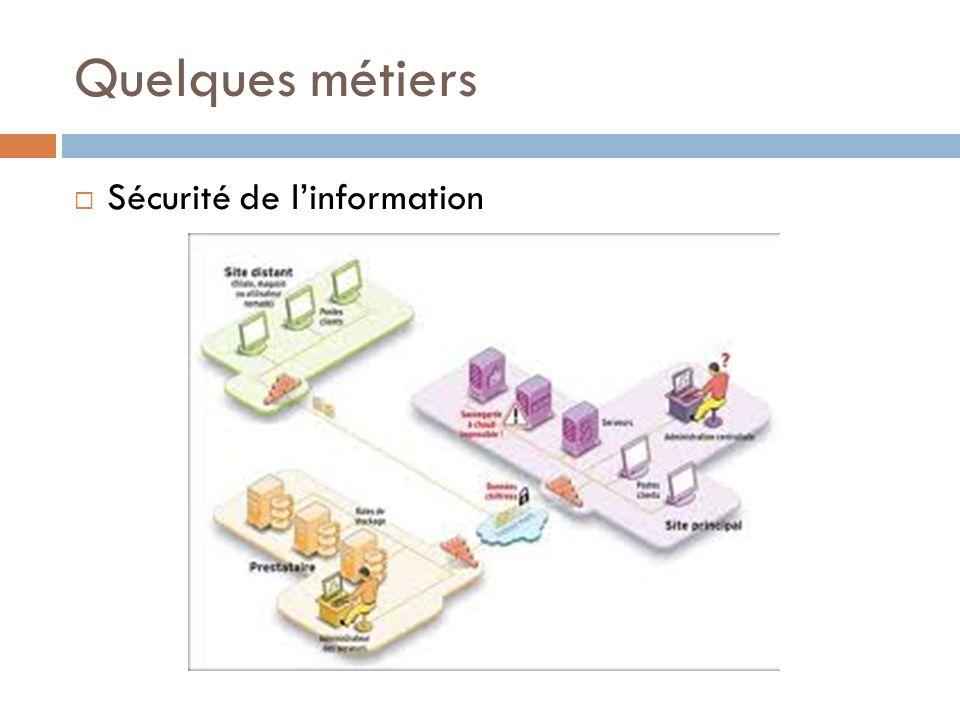 Quelques métiers Sécurité de l'information