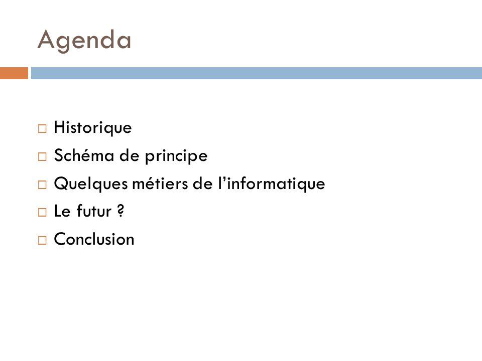 Agenda Historique Schéma de principe