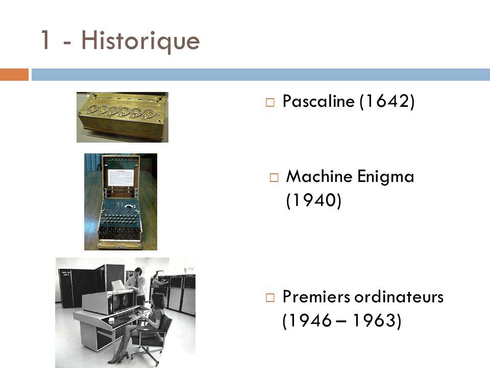 1 - Historique Pascaline (1642) Machine Enigma (1940)