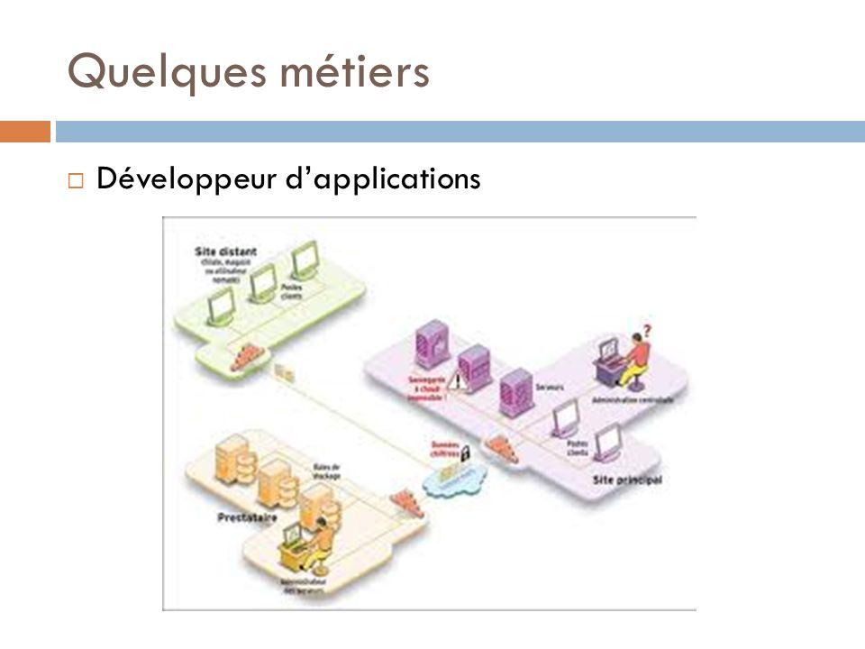 Quelques métiers Développeur d'applications