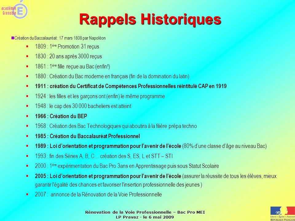 Rappels Historiques 1809 : 1ère Promotion 31 reçus