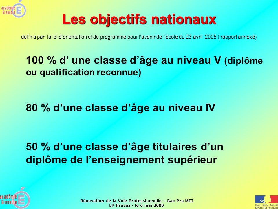 Les objectifs nationaux définis par la loi d'orientation et de programme pour l'avenir de l'école du 23 avril 2005 ( rapport annexé)