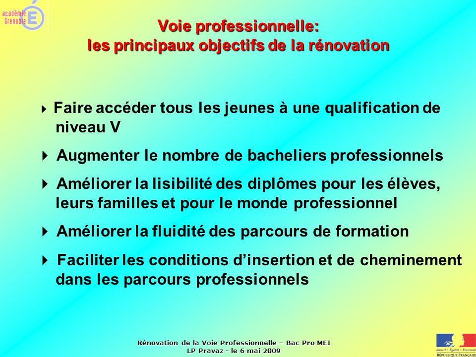Voie professionnelle: les principaux objectifs de la rénovation