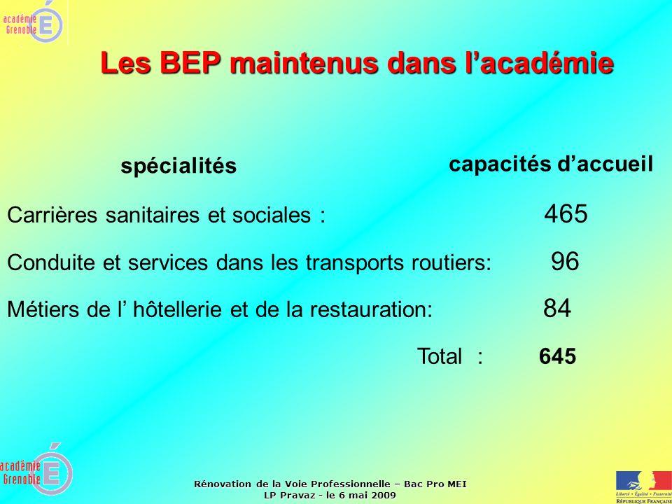 Les BEP maintenus dans l'académie