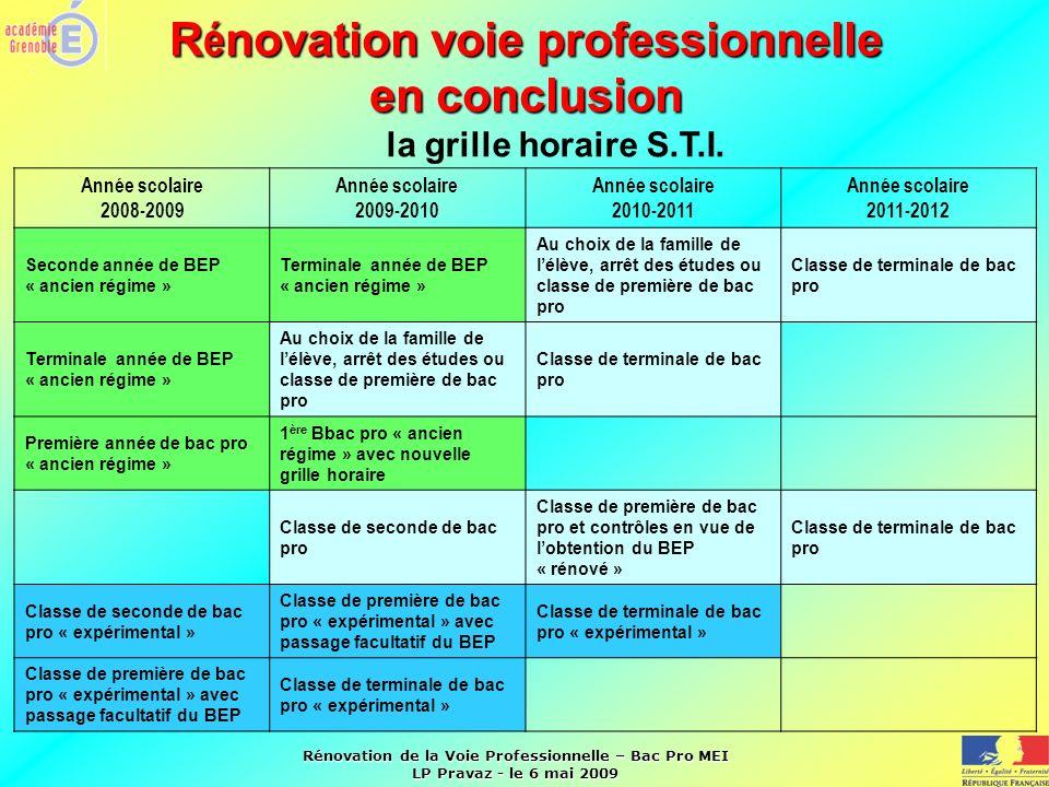 Rénovation voie professionnelle en conclusion